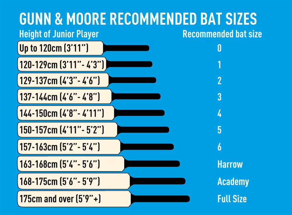 GM Cricket Bats Sizes With Recommendations Based on Players Height